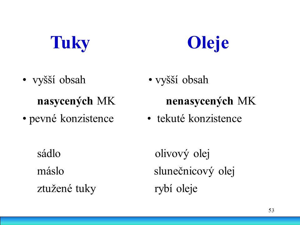 Tuky Oleje • vyšší obsah • vyšší obsah nasycených MK nenasycených MK