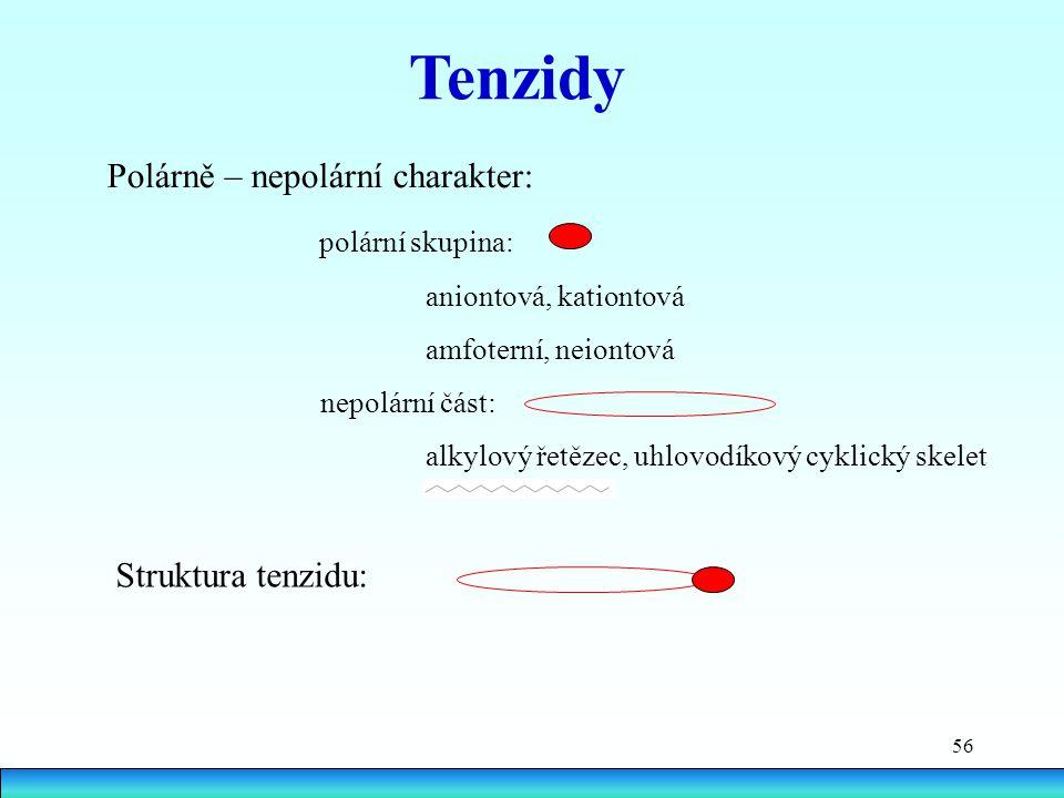 Tenzidy Polárně – nepolární charakter: polární skupina: