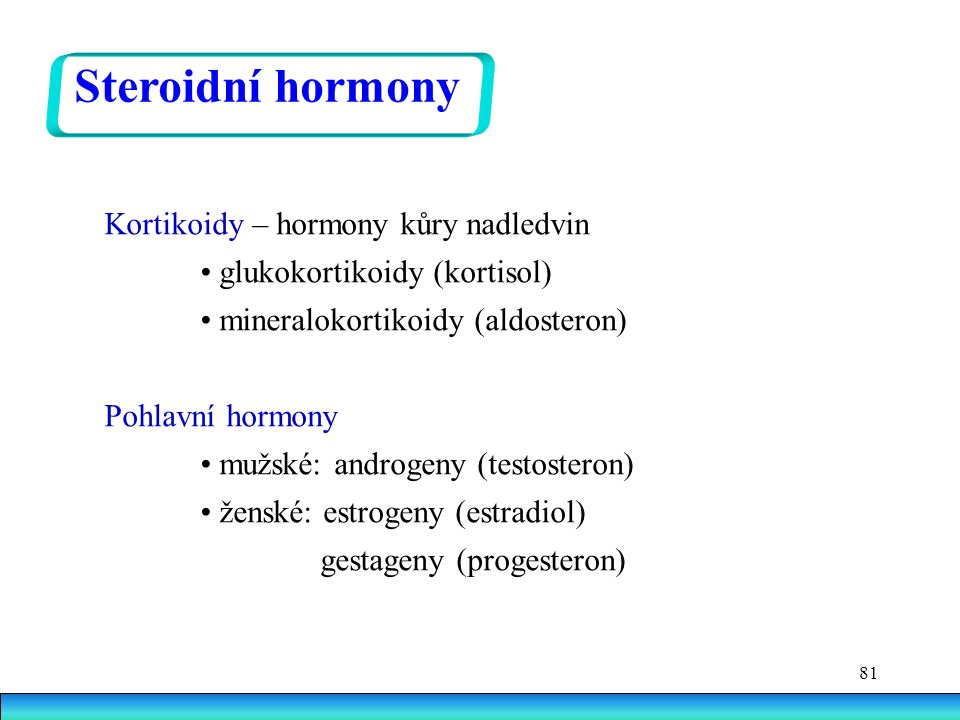Steroidní hormony Kortikoidy – hormony kůry nadledvin