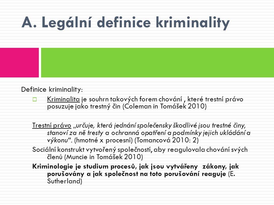 A. Legální definice kriminality
