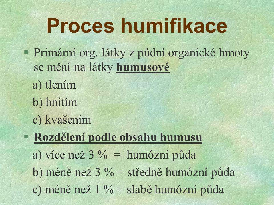 Proces humifikace Primární org. látky z půdní organické hmoty se mění na látky humusové. a) tlením.