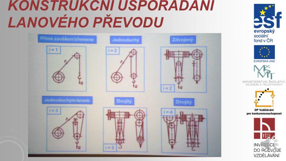 Konstrukční uspořádání lanového převodu