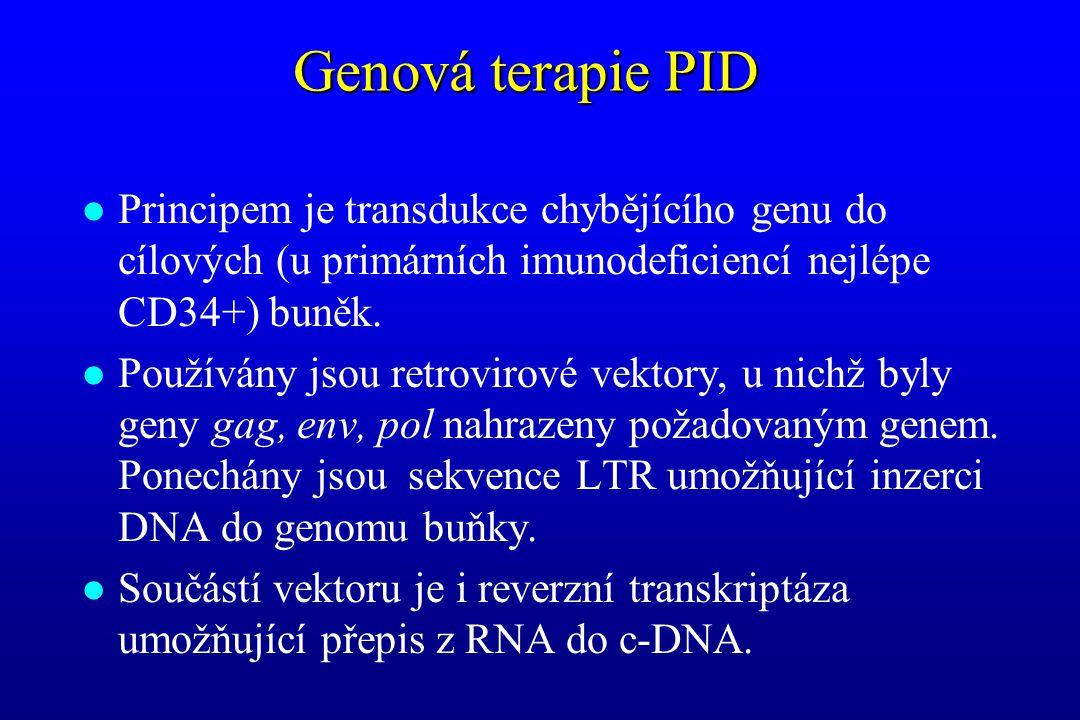 Genová terapie PID Principem je transdukce chybějícího genu do cílových (u primárních imunodeficiencí nejlépe CD34+) buněk.