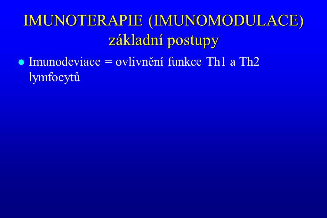 IMUNOTERAPIE (IMUNOMODULACE) základní postupy