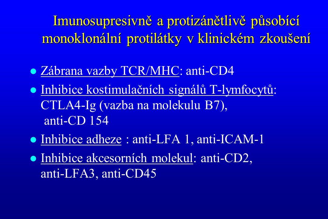 Imunosupresivně a protizánětlivě působící monoklonální protilátky v klinickém zkoušení