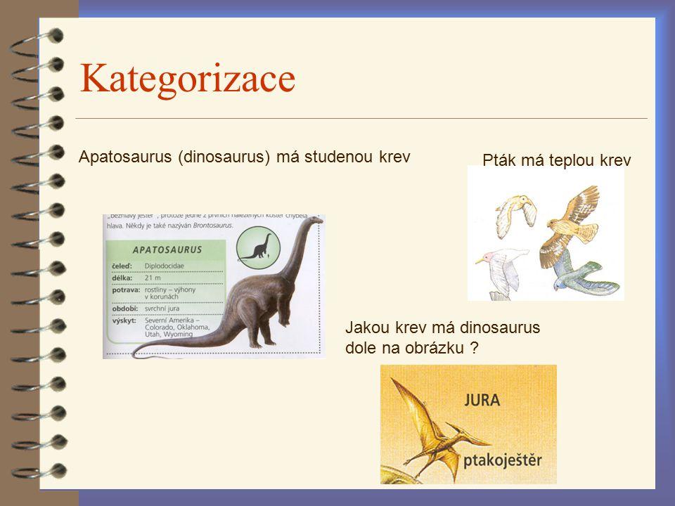 Kategorizace Apatosaurus (dinosaurus) má studenou krev