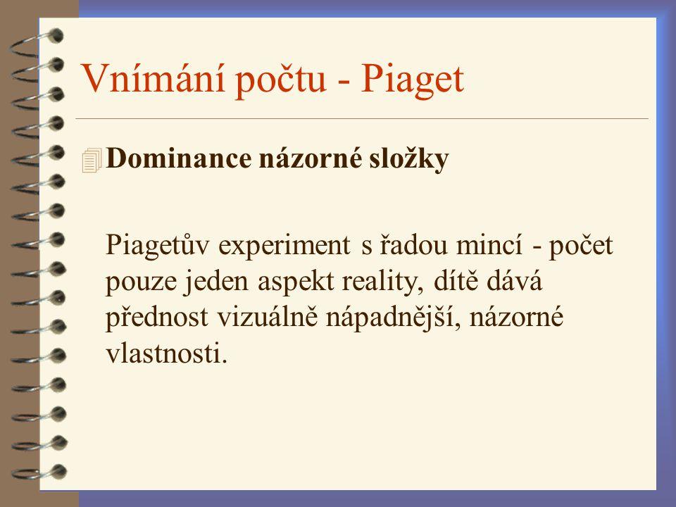 Vnímání počtu - Piaget Dominance názorné složky