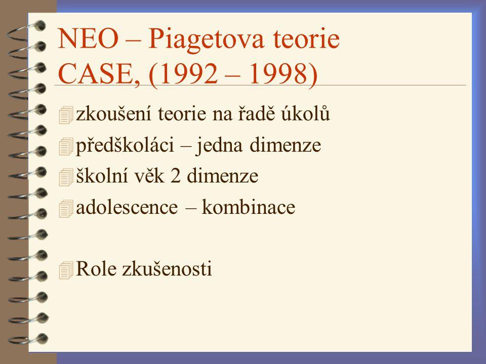 NEO – Piagetova teorie CASE, (1992 – 1998)