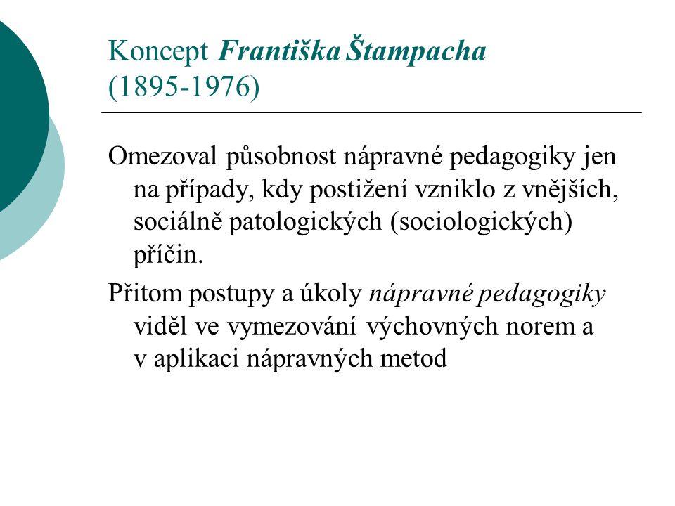 Koncept Františka Štampacha (1895-1976)
