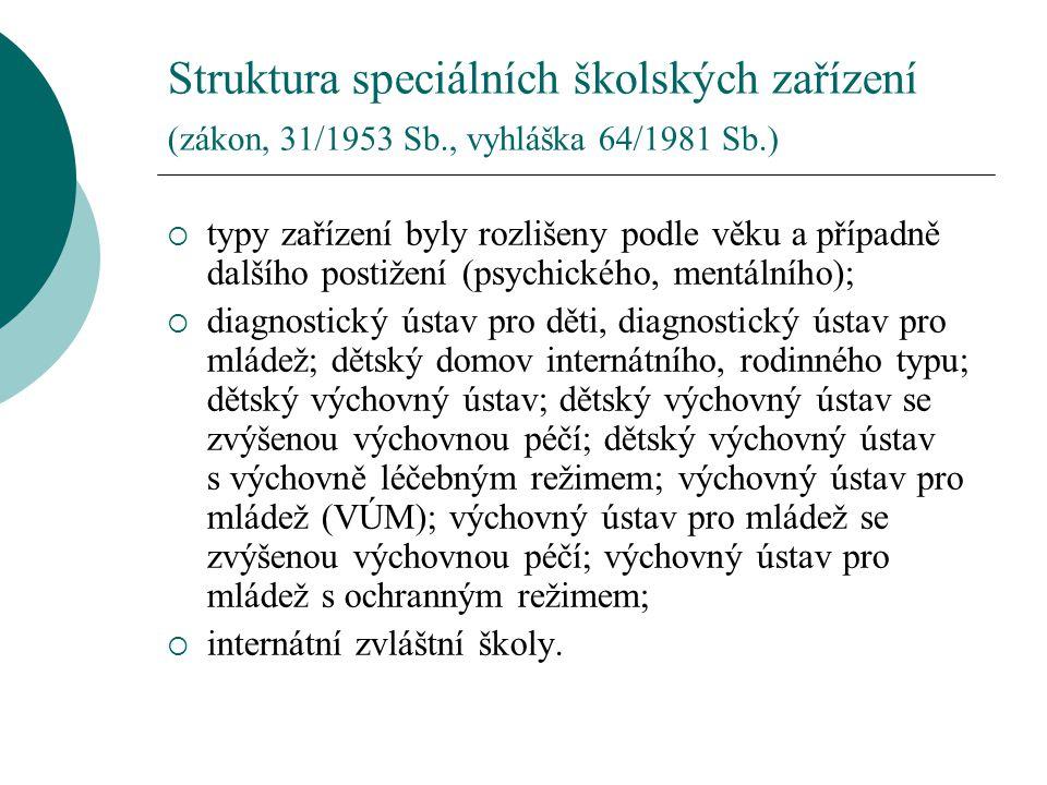 Struktura speciálních školských zařízení (zákon, 31/1953 Sb