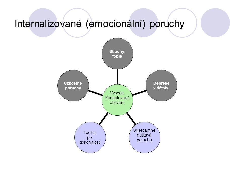 Internalizované (emocionální) poruchy