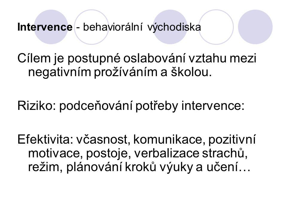 Intervence - behaviorální východiska