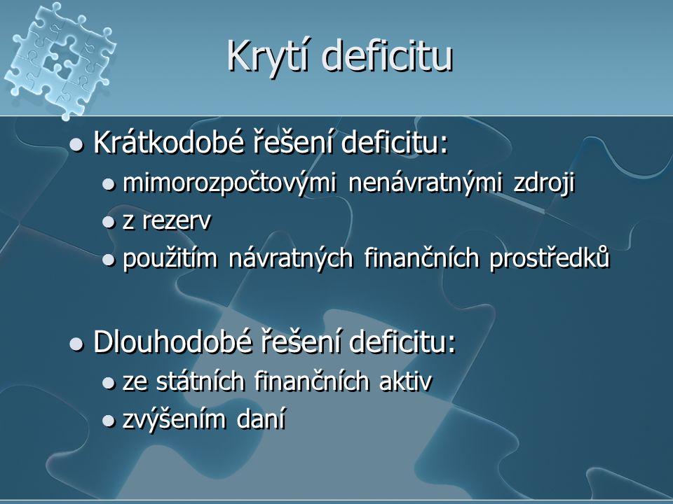 Krytí deficitu Krátkodobé řešení deficitu: Dlouhodobé řešení deficitu: