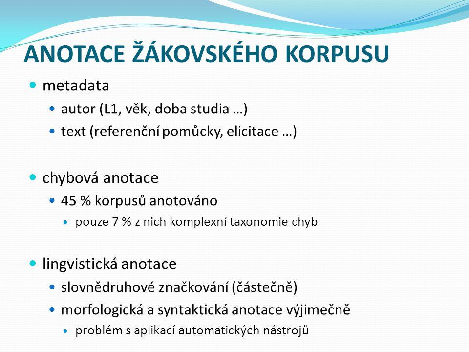 ANOTACE ŽÁKOVSKÉHO KORPUSU