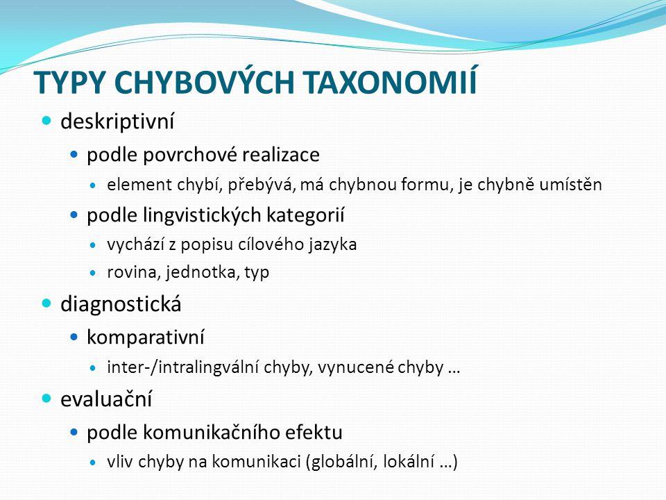 TYPY CHYBOVÝCH TAXONOMIÍ