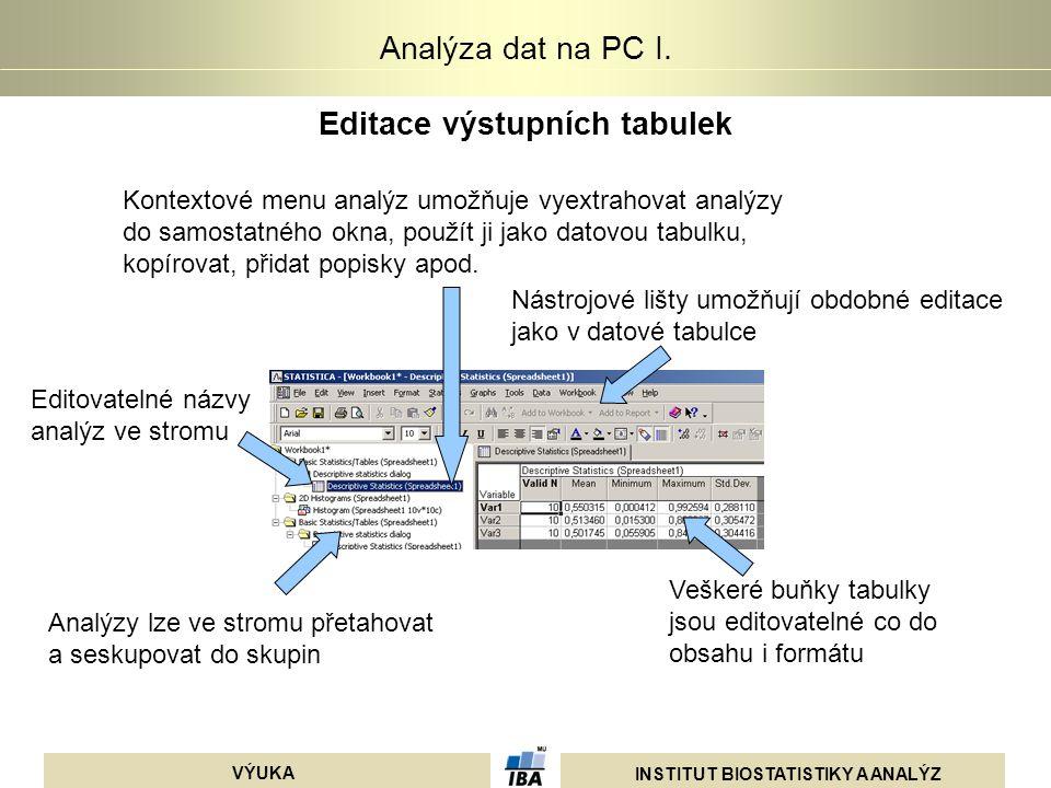 Editace výstupních tabulek
