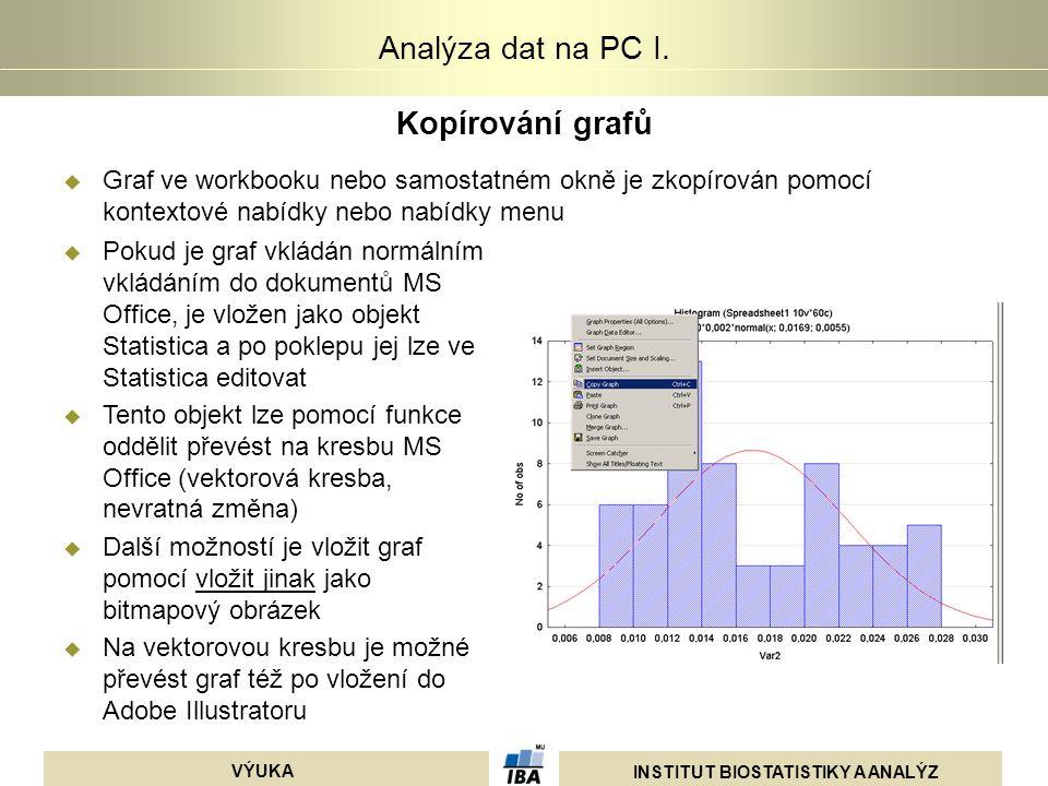 Kopírování grafů Graf ve workbooku nebo samostatném okně je zkopírován pomocí kontextové nabídky nebo nabídky menu.
