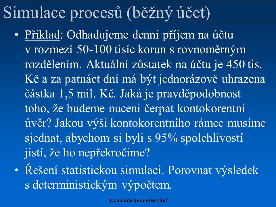 Simulace procesů (běžný účet)