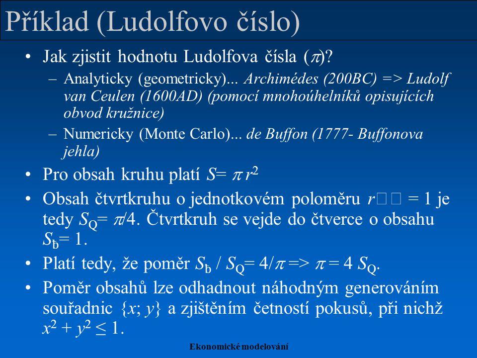 Příklad (Ludolfovo číslo)