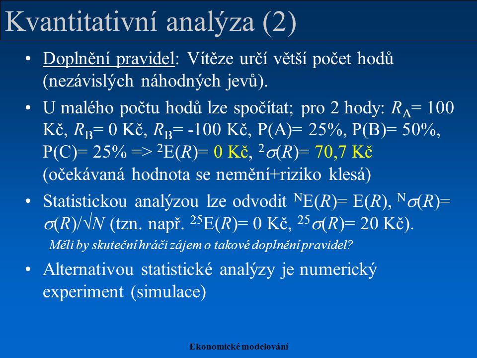 Kvantitativní analýza (2)