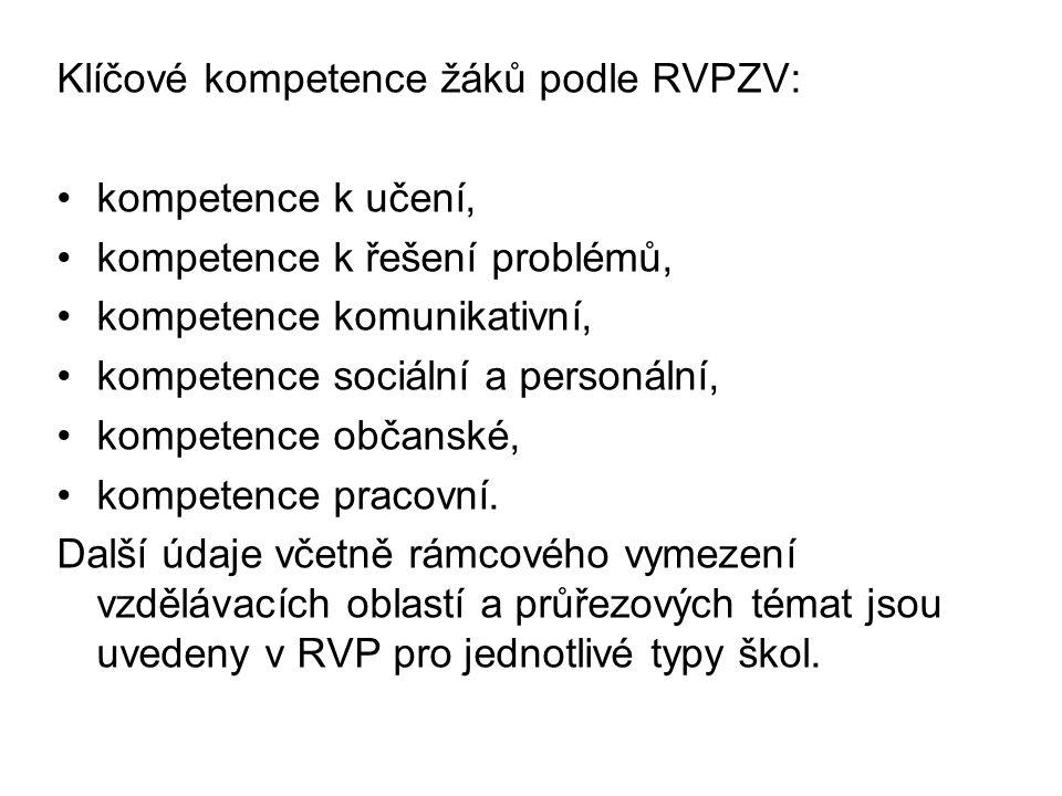 Klíčové kompetence žáků podle RVPZV:
