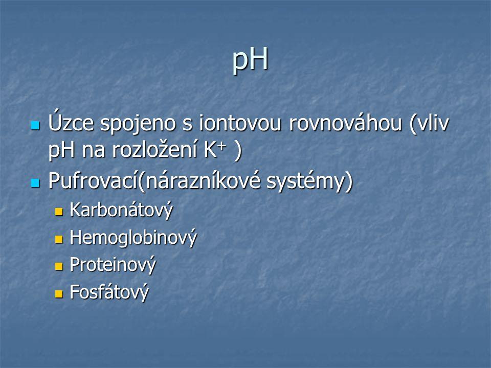 pH Úzce spojeno s iontovou rovnováhou (vliv pH na rozložení K+ )