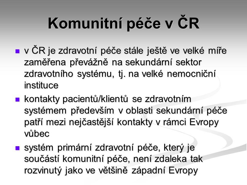 Komunitní péče v ČR