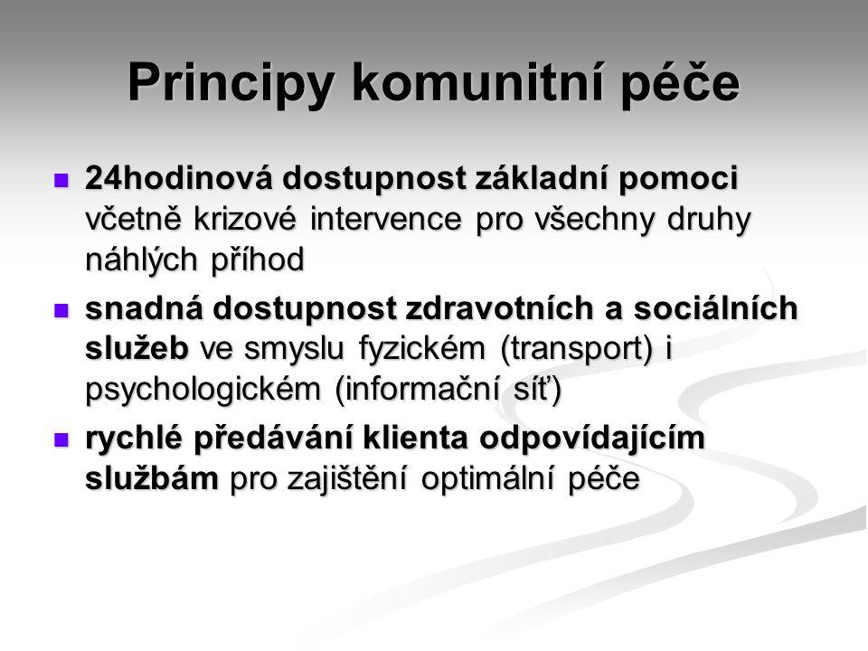 Principy komunitní péče
