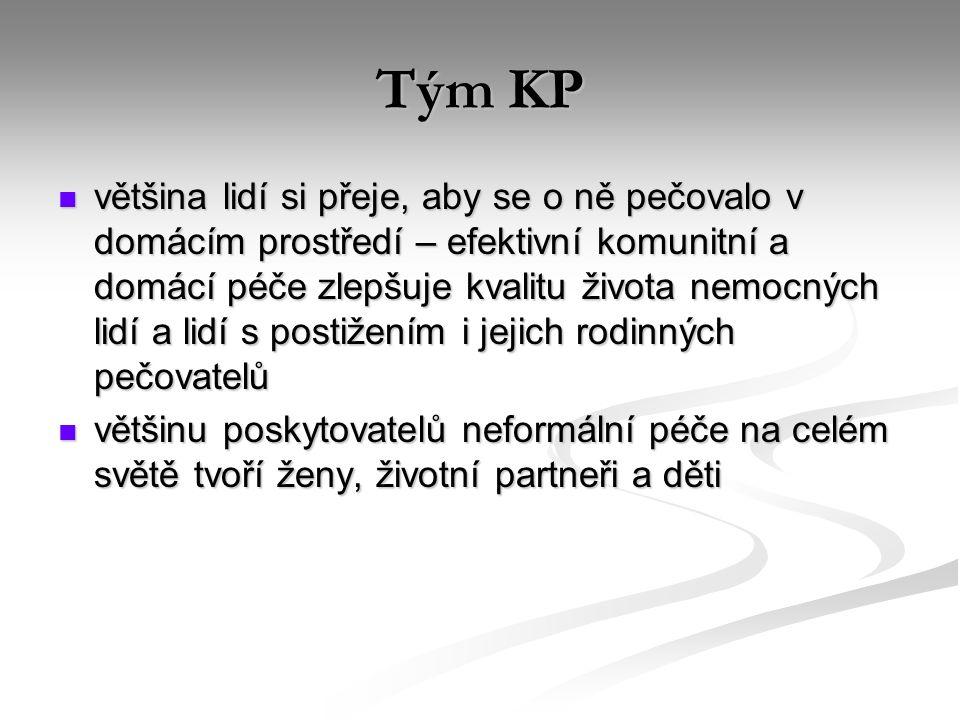 Tým KP