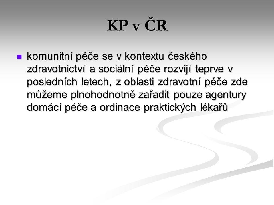 KP v ČR