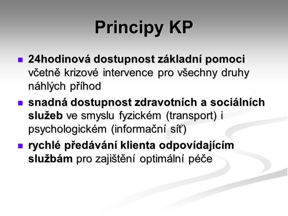 Principy KP 24hodinová dostupnost základní pomoci včetně krizové intervence pro všechny druhy náhlých příhod.