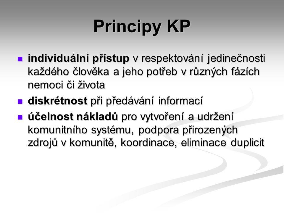 Principy KP individuální přístup v respektování jedinečnosti každého člověka a jeho potřeb v různých fázích nemoci či života.