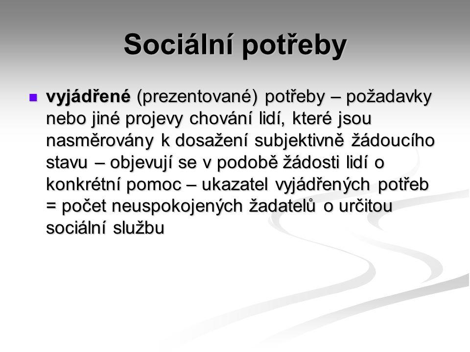 Sociální potřeby