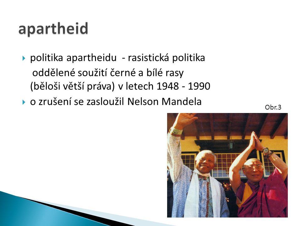apartheid politika apartheidu - rasistická politika