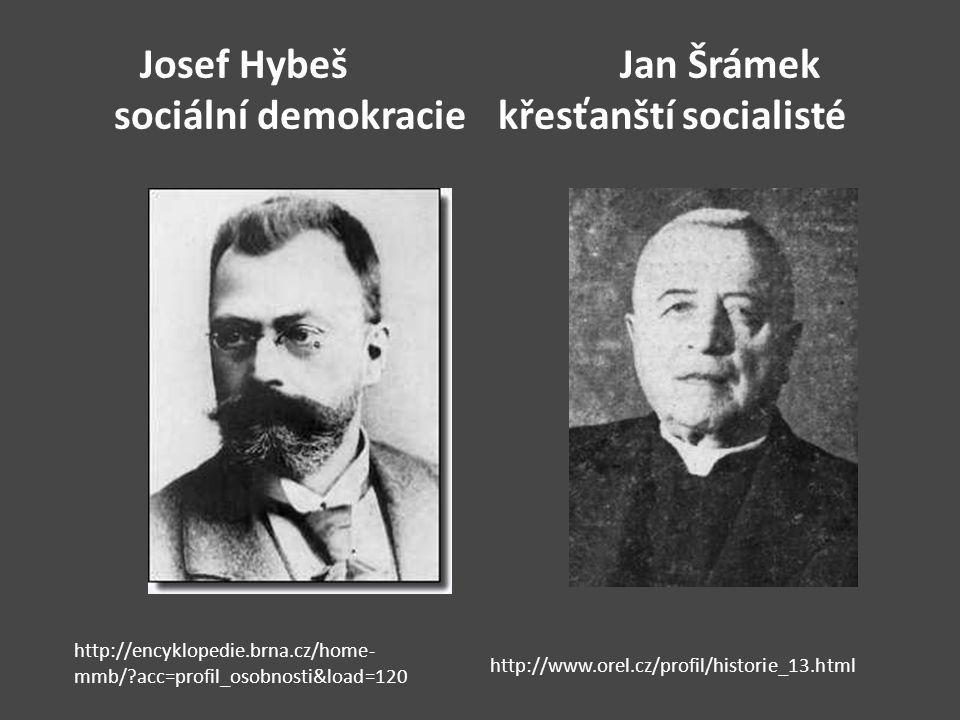 Josef Hybeš Jan Šrámek sociální demokracie křesťanští socialisté