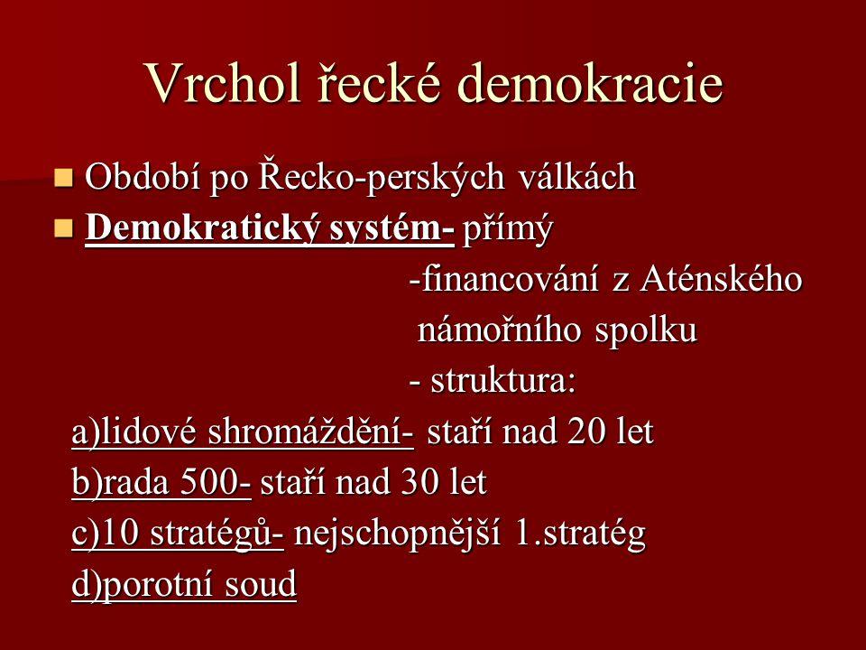 Vrchol řecké demokracie