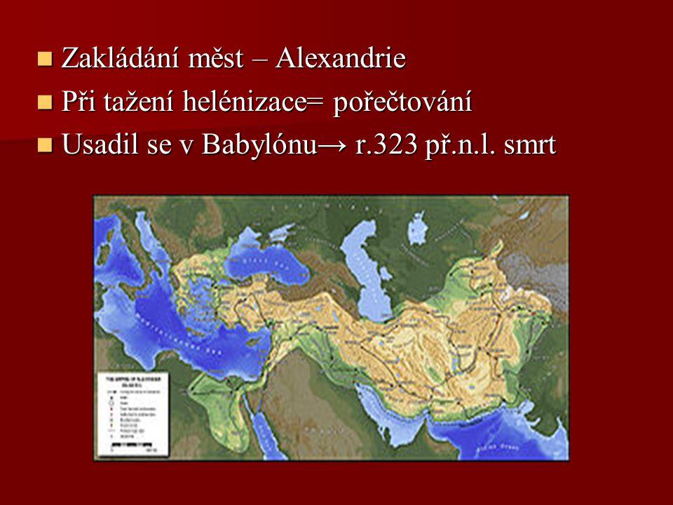 Zakládání měst – Alexandrie