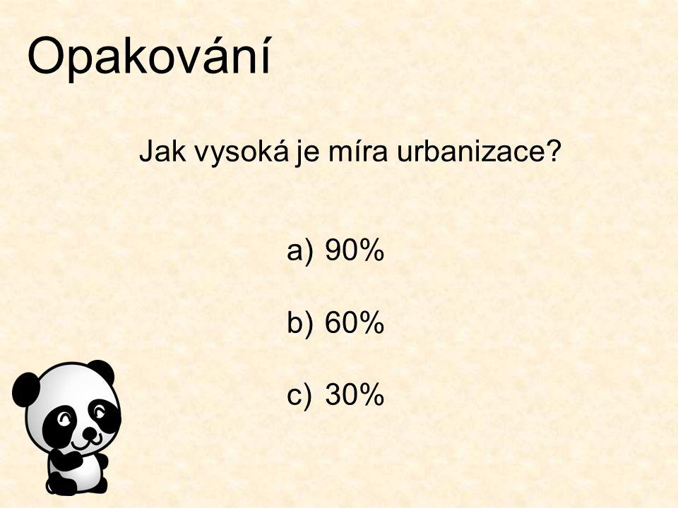 Jak vysoká je míra urbanizace