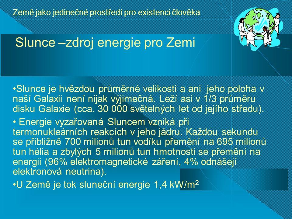 Slunce –zdroj energie pro Zemi
