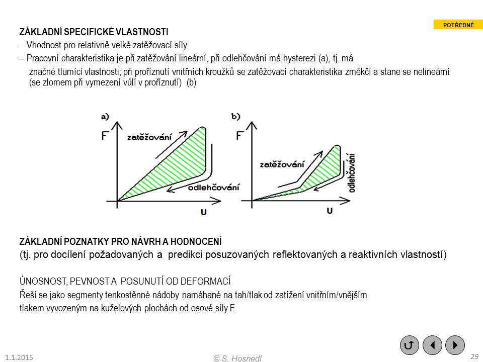 ZÁKLADNÍ SPECIFICKÉ VLASTNOSTI – Vhodnost pro relativně velké zatěžovací síly – Pracovní charakteristika je při zatěžování lineární, při odlehčování má hysterezi (a), tj. má značné tlumící vlastnosti; při proříznutí vnitřních kroužků se zatěžovací charakteristika změkčí a stane se nelineární (se zlomem při vymezení vůlí v proříznutí) (b) ZÁKLADNÍ POZNATKY PRO NÁVRH A HODNOCENÍ (tj. pro docílení požadovaných a predikci posuzovaných reflektovaných a reaktivních vlastností) ÚNOSNOST, PEVNOST A POSUNUTÍ OD DEFORMACÍ Řeší se jako segmenty tenkostěnné nádoby namáhané na tah/tlak od zatížení vnitřním/vnějším tlakem vyvozeným na kuželových plochách od osové síly F.