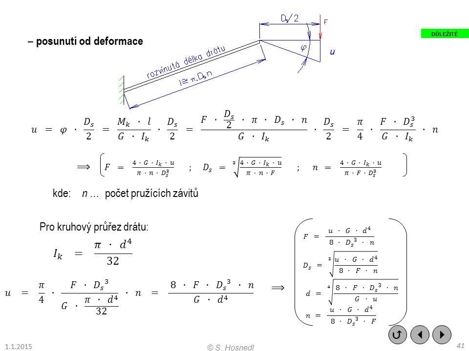 u – posunutí od deformace kde: n … počet pružících závitů Pro kruhový průřez drátu: DŮLEŽITÉ.