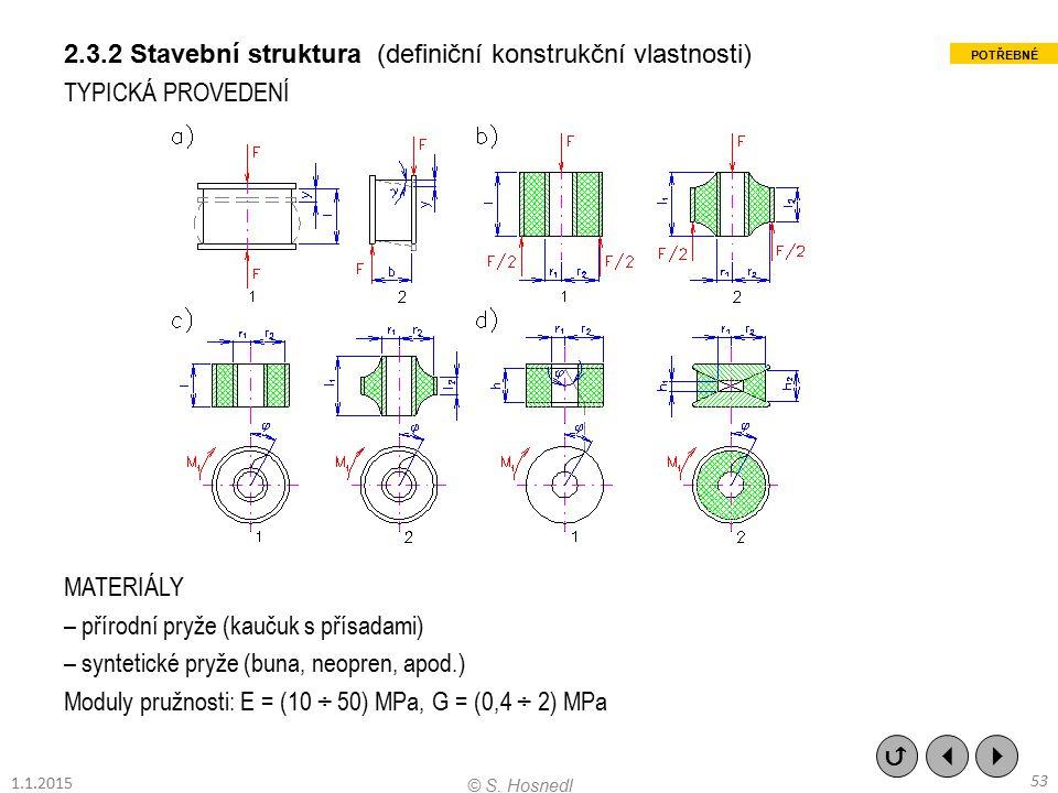 2.3.2 Stavební struktura (definiční konstrukční vlastnosti) TYPICKÁ PROVEDENÍ MATERIÁLY – přírodní pryže (kaučuk s přísadami) – syntetické pryže (buna, neopren, apod.) Moduly pružnosti: E = (10 ÷ 50) MPa, G = (0,4 ÷ 2) MPa