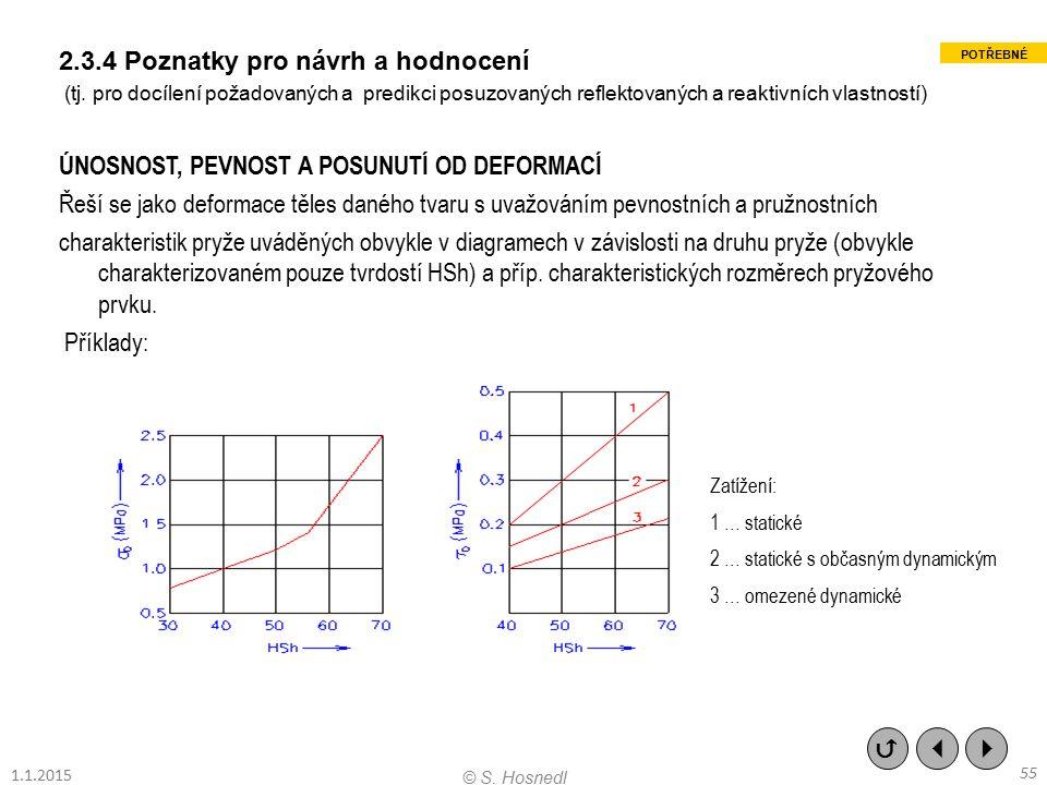 2.3.4 Poznatky pro návrh a hodnocení