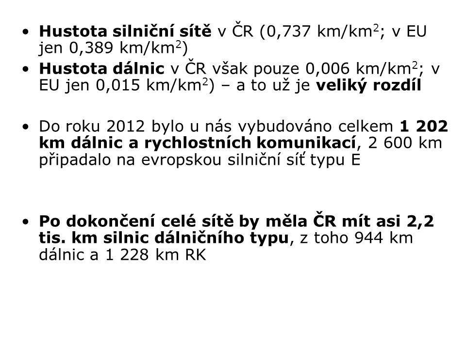 Hustota silniční sítě v ČR (0,737 km/km2; v EU jen 0,389 km/km2)