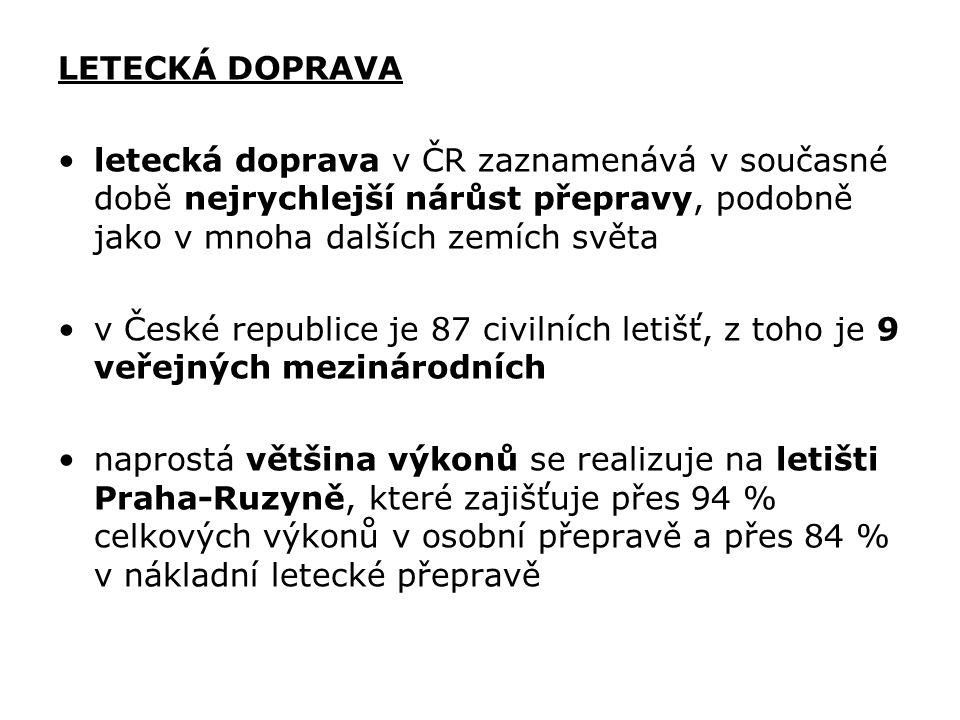 LETECKÁ DOPRAVA letecká doprava v ČR zaznamenává v současné době nejrychlejší nárůst přepravy, podobně jako v mnoha dalších zemích světa.