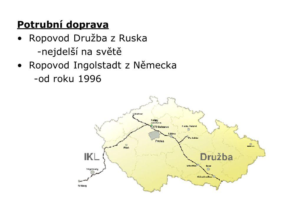 Potrubní doprava Ropovod Družba z Ruska. -nejdelší na světě.