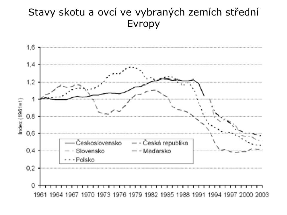 Stavy skotu a ovcí ve vybraných zemích střední Evropy