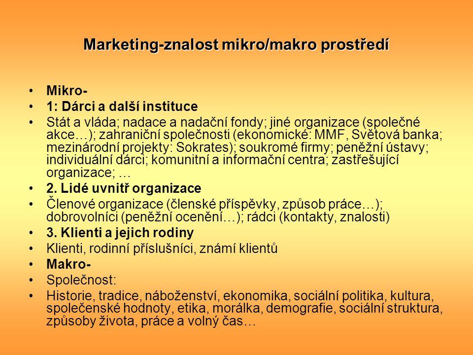 Marketing-znalost mikro/makro prostředí
