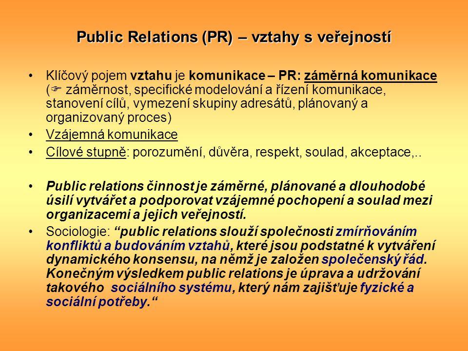 Public Relations (PR) – vztahy s veřejností