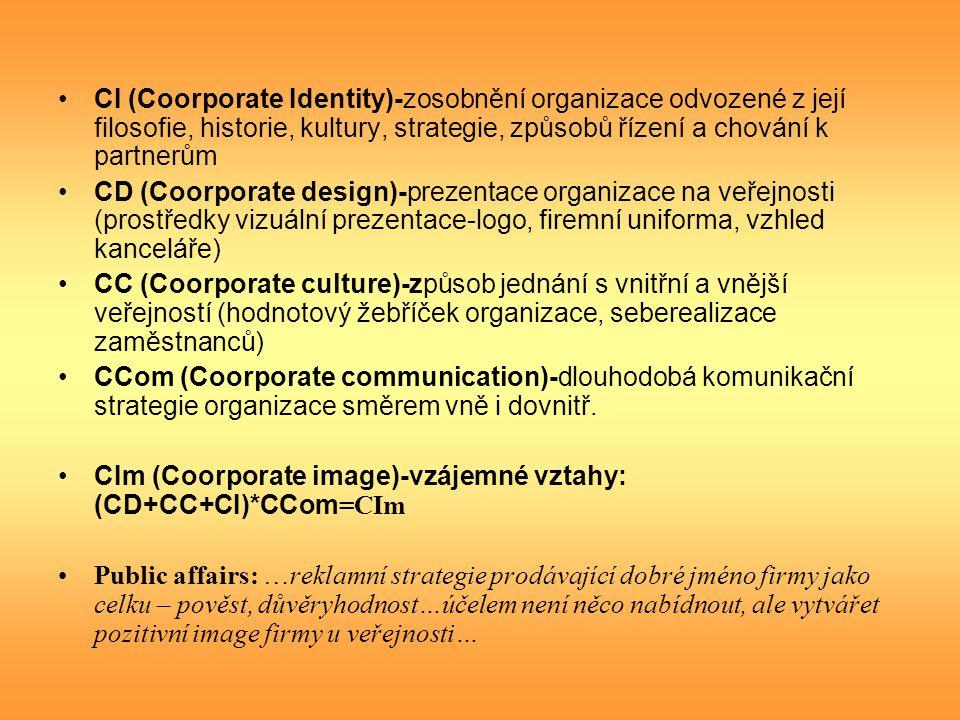 CI (Coorporate Identity)-zosobnění organizace odvozené z její filosofie, historie, kultury, strategie, způsobů řízení a chování k partnerům